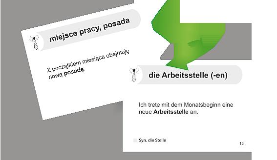Niemiecki 100 fiszek W pracy - nauka języka niemieckiego