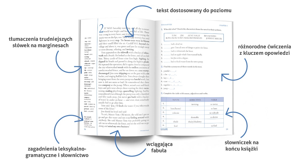 Książki po angielsku - powieści ze słowniczkiem i ćwiczeniami