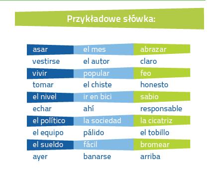 Hiszpański Fiszki PLUS 1000 najważniejszych słów dla początkujących - słówka języka hiszpańskiego