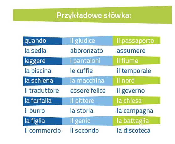 Włoski Fiszki PLUS 1000 najważniejszych słów dla początkujących - nauka włoskiego