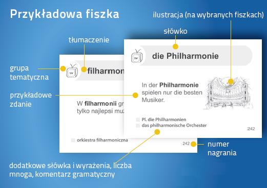 Niemiecki Fiszki PLUS dla średnio zaawansowanych 1 (600 fiszek + program i nagrania do pobrania + kolorowe przegródki + etui). Starannie przygotowany materiał, wysokiej jakości nagrania wymowy z programem komputerowym, memolistą oraz z grami językowymi.