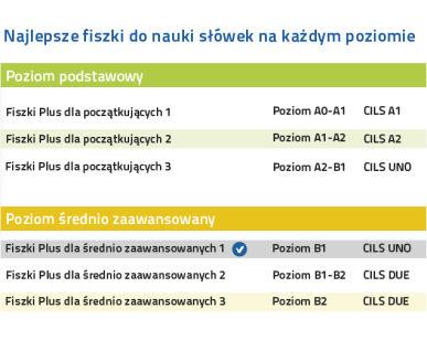 Włoski Fiszki PLUS dla średnio zaawansowanych 1 - kurs języka włoskiego na każdym poziomie zaawansowania