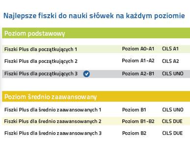Włoski Fiszki PLUS dla początkujących 3 - nauka słówek włoskiego na każdym poziomie zaawansowania