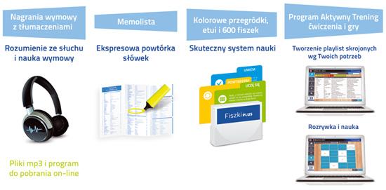Niemiecki Fiszki PLUS dla średnio zaawansowanych 3  - nauka słówek języka niemieckiego