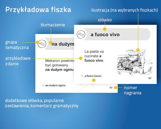 Włoski Fiszki PLUS dla średnio zaawansowanych 2 - nauka języka włoskiego
