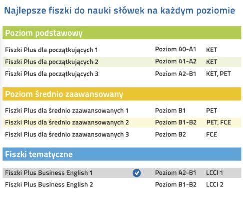 Angielski Fiszki PLUS Business English 1 - biznesowy kurs języka angielskiego
