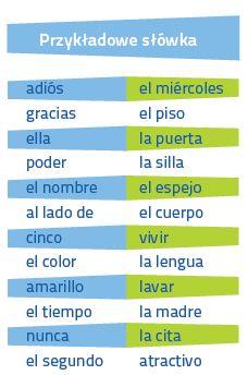 Hiszpański Fiszki PLUS dla początkujących 1 - kurs nauki hiszpańskiego słówka