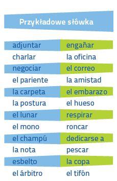 Hiszpański Fiszki PLUS dla początkujących 3 - kurs hiszpańskiego