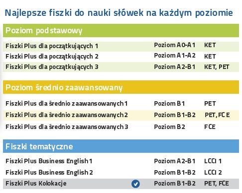 Angielski Fiszki PLUS Kolokacje - nauka angielski na każdym poziomie zaawansowania