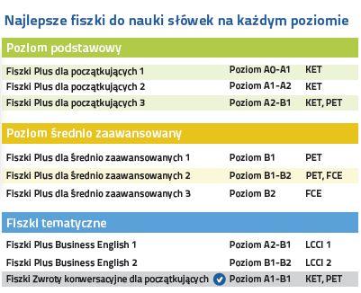 Angielski Fiszki PLUS Zwroty konwersacyjne dla początkujących - nauka słówek na każdym poziomie zaawansowania