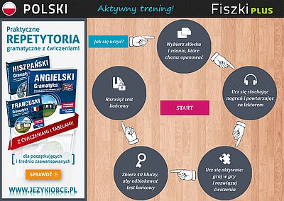 Fiszki PLUS Polish for foreigners - kurs polskiego