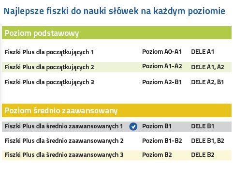 Hiszpański Fiszki PLUS dla średnio zaawansowanych 1 - kurs języka hiszpańskiego na każdym poziomie zaawansowania