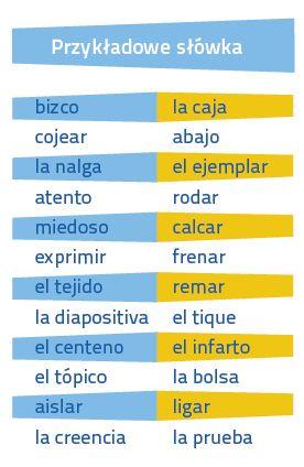 Hiszpański Fiszki PLUS dla średnio zaawansowanych 1 - kurs hiszpański