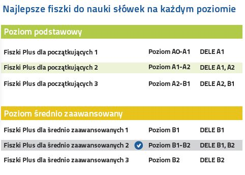 Hiszpański Fiszki PLUS dla średnio zaawansowanych 2 - kurs języka hiszpańskiego