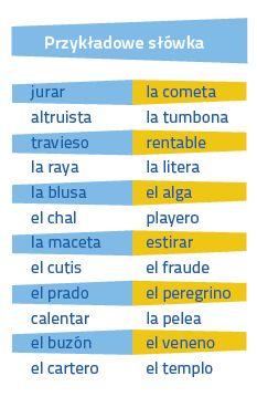 Hiszpański Fiszki PLUS dla średnio zaawansowanych 2 - kurs hiszpańskiego