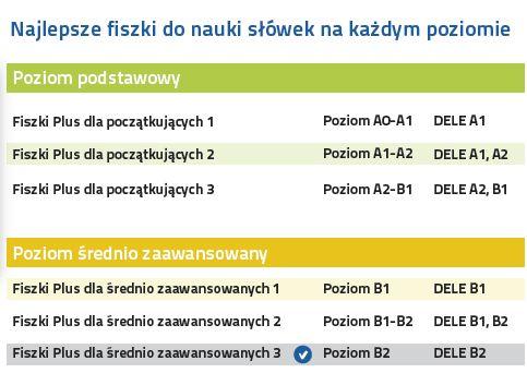 Hiszpański Fiszki PLUS dla średnio zaawansowanych 3 - nauka hiszpańskiego na każdym poziomie zaawansowania