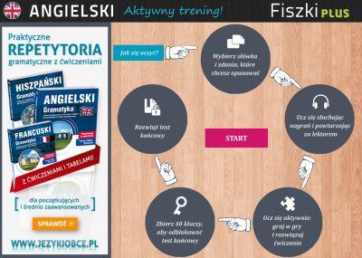 Angielski Fiszki PLUS Zwroty konwersacyjne dla zaawansowanych - panel