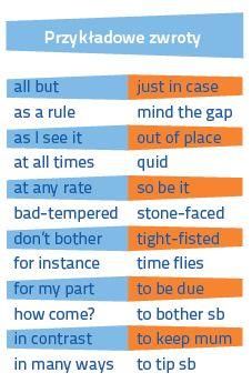 Angielski Fiszki PLUS Zwroty konwersacyjne dla zaawansowanych - nauka słówek