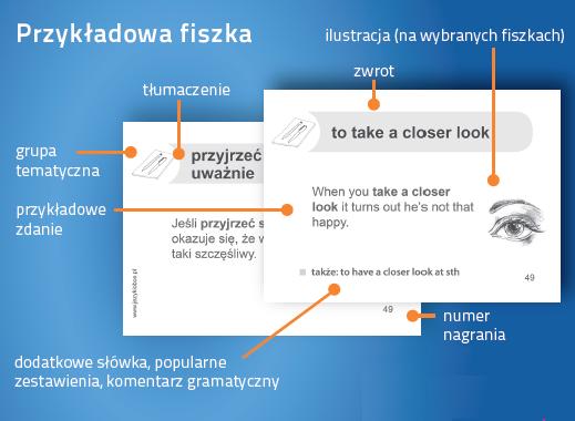 Angielski Fiszki PLUS Zwroty konwersacyjne dla zaawansowanych - kurs nauki słownictwa