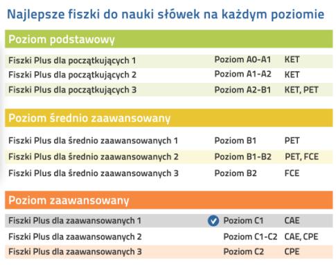 Angielski Fiszki PLUS dla zaawansowanych 1 - nauka angielskiego na każdym poziomie zaawansowania
