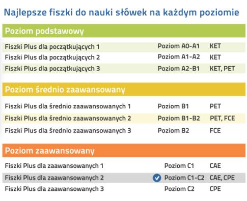 Angielski Fiszki PLUS dla zaawansowanych 2 -  lekcje angielskiego