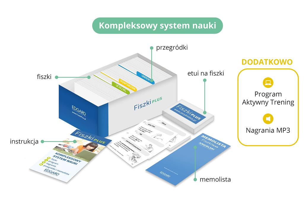 Kompleksowy system nauki z fiszkami PLUS!
