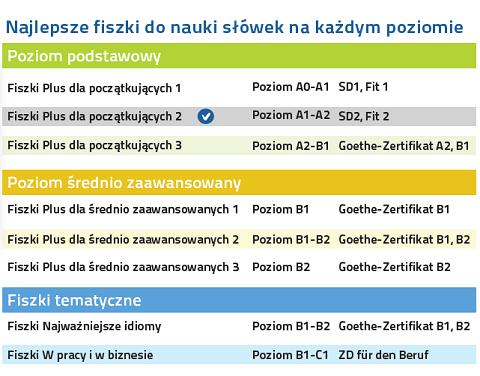 Niemiecki Fiszki PLUS dla początkujących 2 - nauka słówek na każdym poziomie zaawansowania