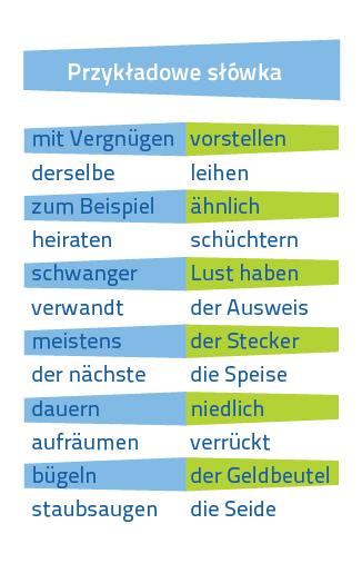 Niemiecki Fiszki PLUS dla początkujących 3 - kurs niemieckiego