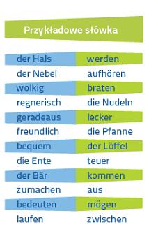 Niemiecki Fiszki PLUS dla początkujących 1 - kurs języka niemieckiego