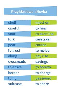 Angielski Fiszki PLUS dla początkujących 2 - kurs angielskiego